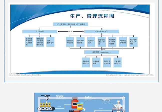 生产流程管理软件